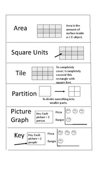 Everyday Mathematics 4 Grade 3 Word Wall Cards for Unit 3