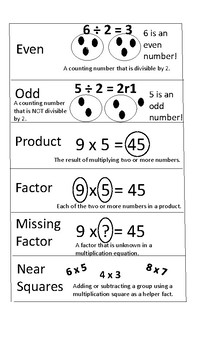 Everyday Mathematics 4 Grade 3 Word Wall Cards for Unit 5