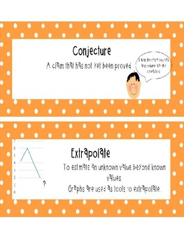Everyday Mathematics 4 Grade 5 Word Wall Cards Bundle for Units 1-4