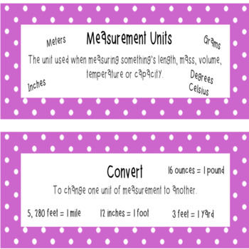 Everyday Mathematics 4 Grade 5 Word Wall Cards for Unit 2