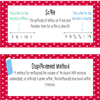 Everyday Mathematics 4 Grade 5 Word Wall Cards for Unit 6