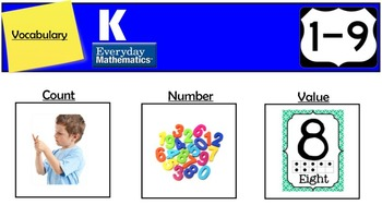 Everyday Mathematics Lesson 1.5 Getting Know 1-9