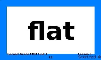 Everyday Mathematics Unit 1 Vocabulary Words