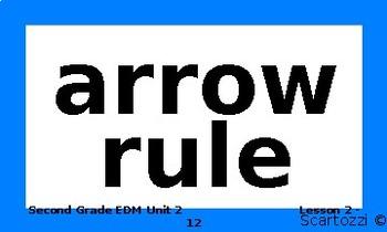 Everyday Mathematics Unit 2 Vocabulary Words