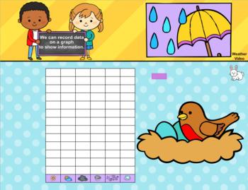 Everyday PROMETHEAN Calendar - April - Pre-K, K, 1st Grades