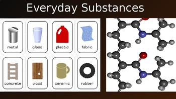 Everyday Substances: Hydrocarbons, Polymers and More (Chemistry) - Grades 7-9