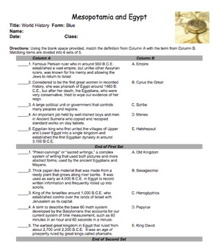 Everyone Learns World History: Mesopotamia and Egypt