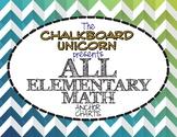 Everything Elementary Math Anchor Charts (English & Español)