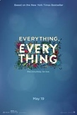 Everything Everything Review Sheet