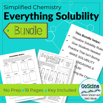 Everything Solubility