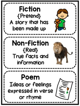 {Everything You Need} First Grade Common Core Reading