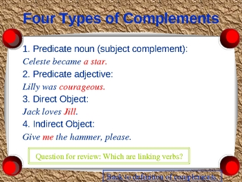 Everything You Need to Know About Grammar Powerpoint 56 Slides