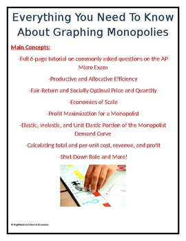 Everything You Need to Know About Graphing a Monopoly