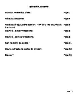 Everything a Fourth Grade Should Know about Fractions