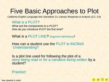 Everything about Plot_reading, manipulating, understanding, and writing about it