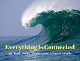 Everything is Connected - POSTER - air land water plants trees animals people