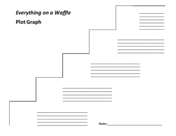 Everything on a Waffle Plot Graph - Polly Horvath