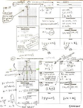 Everything on Quadratics