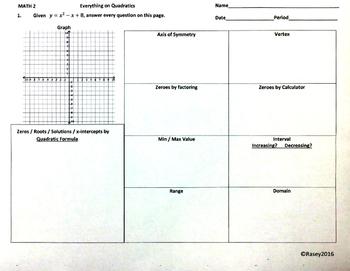 Everything on Quadratics Practice