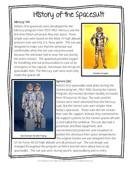Everything you want to know about SPACESUITS and more!
