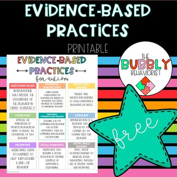 Evidence-Based Practices for Autism Handout