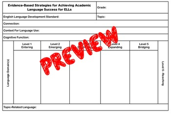 Evidence Based Strategies for Achieving Academic Success for ELLs (WIDA Based)