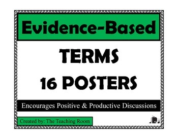 Evidence-Based Terms Posters
