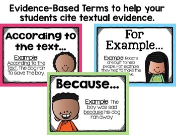 Evidence Based Terms Posters