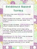 Evidence Based Terms Classroom Poster for LAFS and CCSS