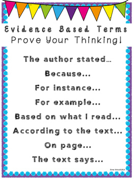 ELA Anchor Posters: Evidence Based Terms
