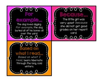 Evidence Based Terms Posters Neon