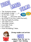 Evidence Based Terms Reference Sheet
