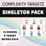 Evidence-Based Treatment Words for Phonological Disorders: