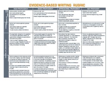 Evidence-Based Writing Rubric