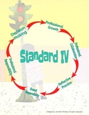 Teacher Evaluation and Evidence Binder domains Massachusetts Model