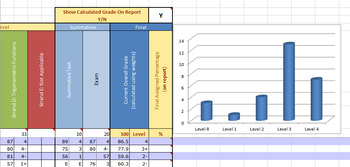 Evidence Record with Weighted Average