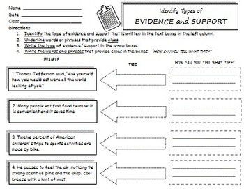Evidence and Support Toolbox: Reading, Writing in English and Content Areas