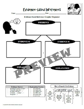 Evidence-based Inference Graphic Organizer