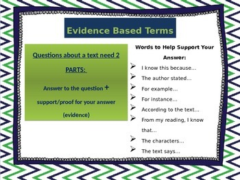 Evidence based terms