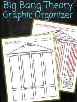Evidence for Big Bang Theory Graphic Organizer