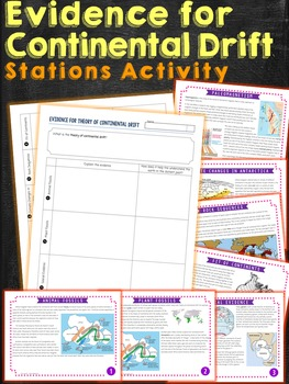 Evidence for Continental Drift Stations Activity