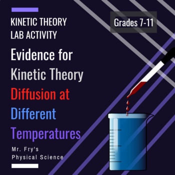 Evidence for Kinetic Theory Lab