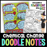 Evidence of Chemical Change Doodle Notes | Science Doodle Notes