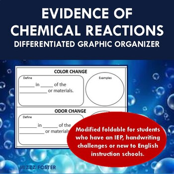 Evidence of Chemical Reaction 1 page Graphic Organizer Foldable for INB