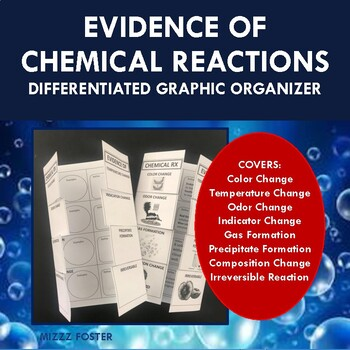 Evidence of Chemical Reaction 1 page Graphic Organizer Fol
