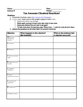 Evidence of Chemical Reactions worksheet by Science with Ms Vaughan
