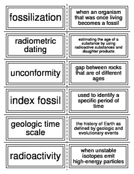 Evidence of Earth's Past Flash Cards