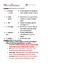 Evidence of Evolution - Quick Quiz - Vocab - Formative Assessment