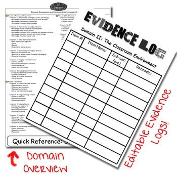 Danielson Evidence of Performance Binder (Chalkboard)