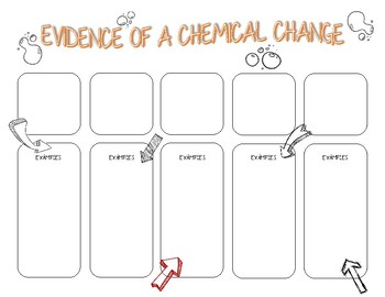 Evidence of a Chemical Change Graphic Organizer